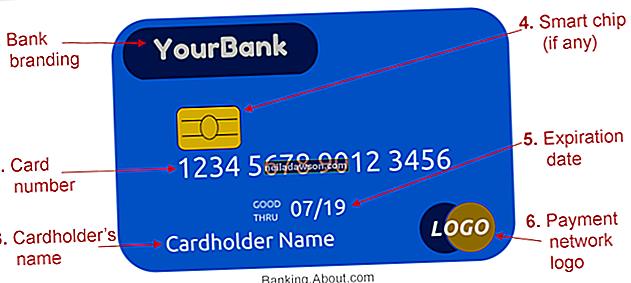 Τρόπος αναγνώρισης πιστωτικής κάρτας με τον αριθμό λογαριασμού