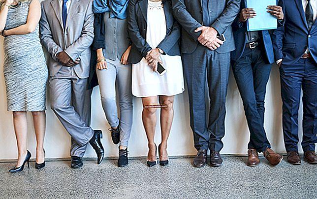 Négy különböző típusú üzleti öltözék