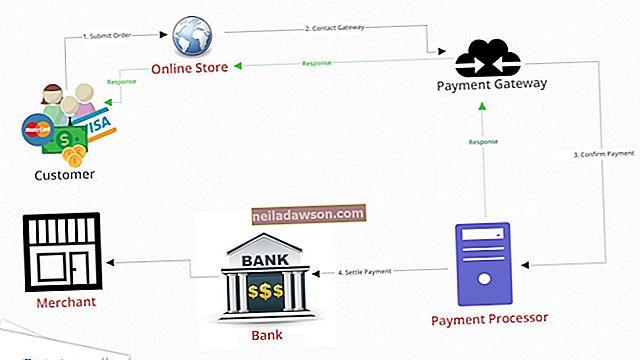 Különbség a PayPal üzleti és Premier számlái között