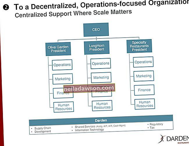 Centralizált Vs. Decentralizált szervezeti felépítés