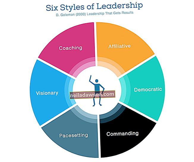 5 különböző típusú vezetői stílus