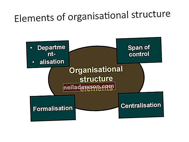 A szervezeti felépítés négy alapeleme